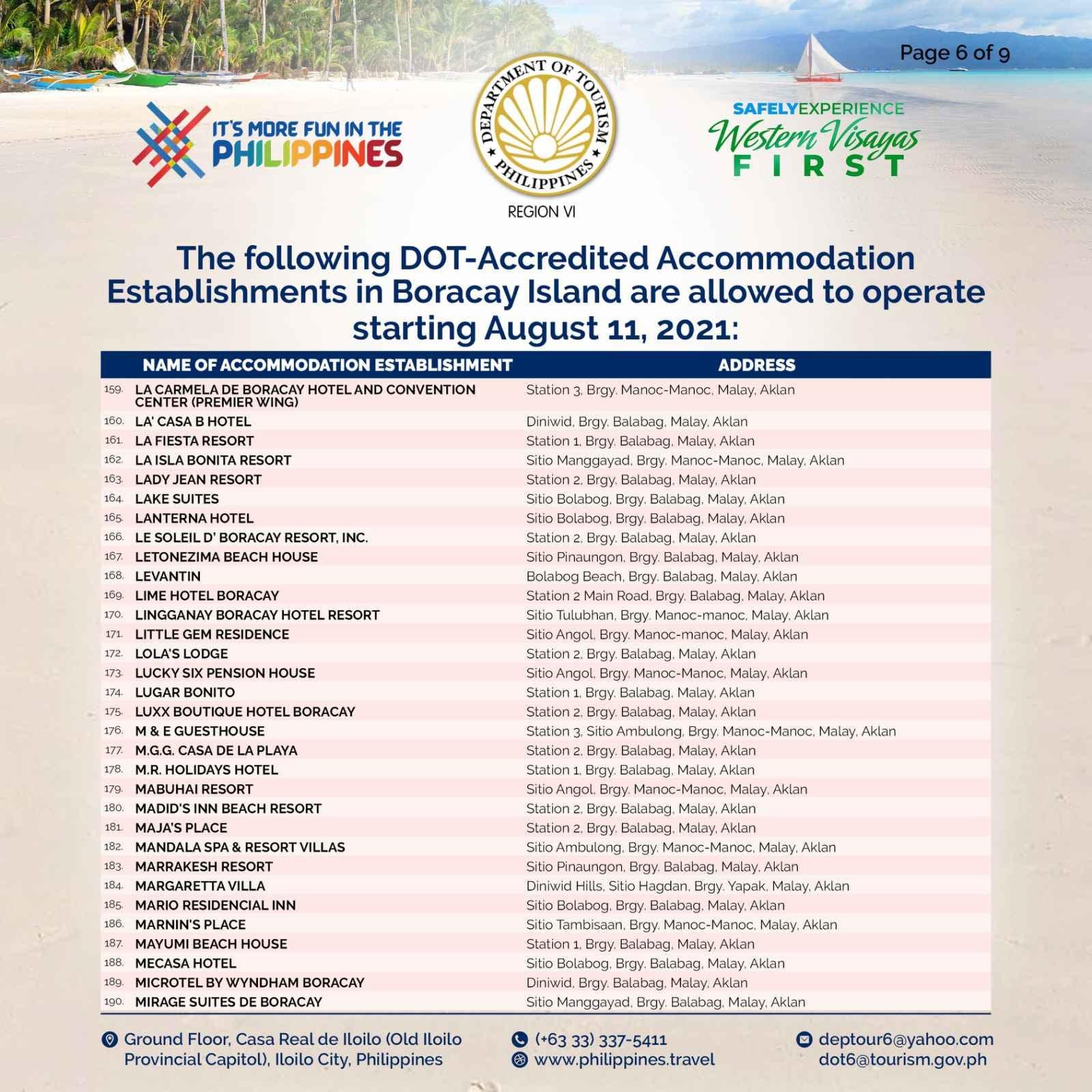Accredited Resort Hotel in Boracay